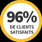 96% de clients satisfaits